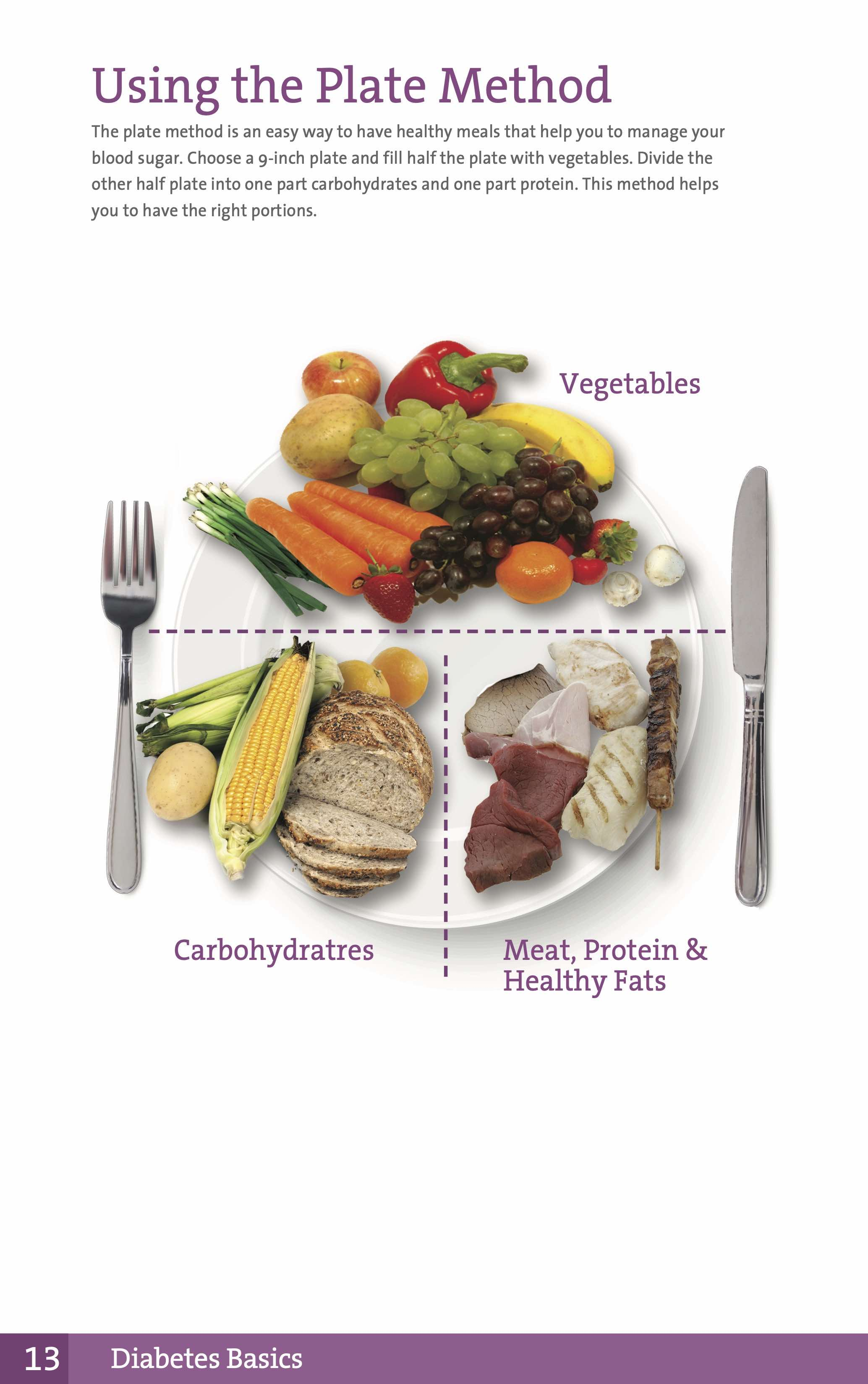 diabetes-plate-method-M